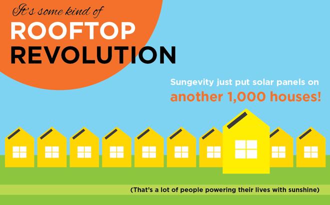 Choosing Solar Energy as an Alternative
